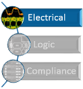 This product / family is part of the electrical validation development cycle.