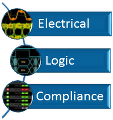 This product / family is part of the electrical, logic, and compliance validation development cycle.