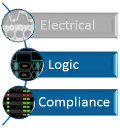 This product is part of the logic and compliance validation development cycle.